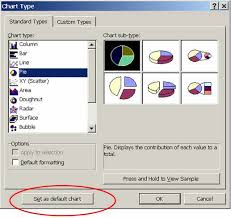 How To Create A Bar Chart In Excel 2003 Change Excels Default Chart Type Techrepublic