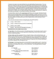 Literature review outline examples Template net