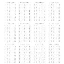 Multiplication Chart Worksheet Free Multiplication Table Zain Clean Com