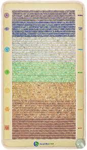 Rainbow Light Meditation Amazon Com Healthyline Healing Crystals Rainbow Meditation