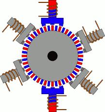 Free Machines java applications and animations motors generators