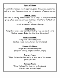 Worksheet Template : Types Of Nouns 1 Concrete And Abstract Nouns ...