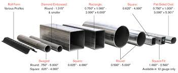 Stainless Steel Square Tubing Inquisitive Square Steel Tube