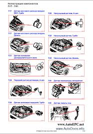 volvo s stereo wiring diagram images volvo xc70 wiring diagram likewise 1993 volvo 240 on 2000 volvo s70