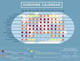 Sunshine Calendar Vitamins Vitamin D Natural Vitamins