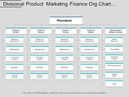Finance Org Chart Divisional Product Marketing Finance Org Chart Template