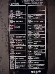 similiar 2004 titan fuse keywords 2004 nissan titan fuse box diagram