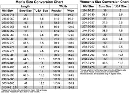 Cycling Shoe Size Chart Cycling Shoes Sizing Chart Bike City Warehouse