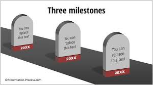 Road Map Powerpoint How To Create A Roadmap With Milestones In Powerpoint
