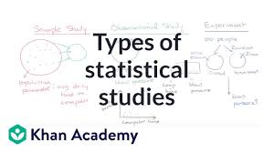 Different Experimental Designs Statistics Types Of Statistical Studies Video Khan Academy