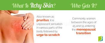 Itchy Skin Symptom Information | 34 Menopause Symptoms