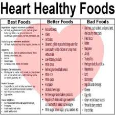 Healthy Diet Chart For Heart Patients 29 Best Dads Health Images Health Heart Healthy Diet