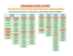 Download Delhi Traffic Police Organizational Chart