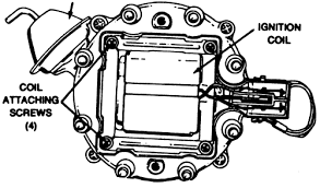 1975 gm hei distributor wiring diagram wiring diagram technic repair guides high energy ignition hei system component1975 gm hei distributor wiring diagram