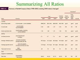 financial analysis example financial analysis example rome fontanacountryinn com