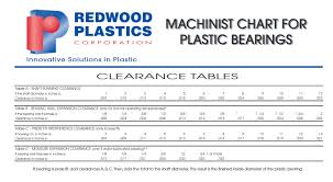 Redco Plastic How To Tips Projects