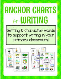 Anchor Chart Display Ideas Writing Workshop Anchor Charts With Pictures And Common Words