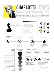 Cover Letter Sample Resume For Fashion Designer Sample Resume For