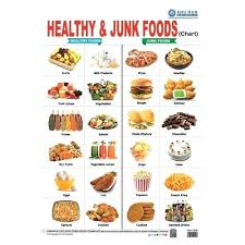 Healthy Vs Unhealthy Food Chart Printable Healthy And Junk Food Chart Www
