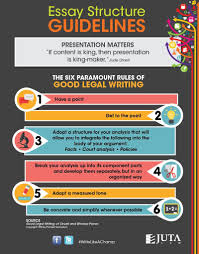 Presentation Matters The Six Paramount Rules Of Good Legal Writing