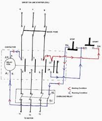 direct on line dol motor starter eep direct on line starter wiring diagram