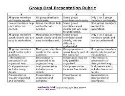 Group Presentation Rubric Biomes Class Project