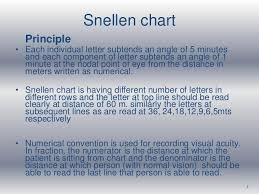 Snellen Chart Definition Snellen Visual Acuity Charts 2019