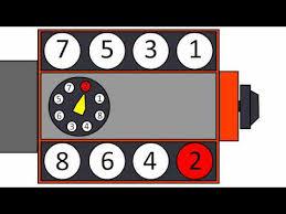 firing order of 265 to 350 chevrolet smallblock v8 animated