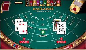 Tips for The Ultimate Baccarat Strategy! – Aniak Sibes
