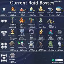 Registeel And Other New Raid Bosses Appearing From July 19