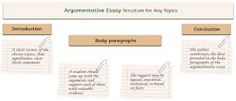 lets choose argumentative essay topics together  homework  structure of an argumentative essay