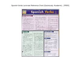 Quick Study Academic Charts Spanish Verbs Laminate Reference Chart Quickstudy Academic