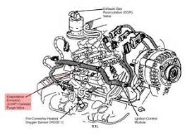 similiar chevrolet engine diagram keywords 2000 chevy bu engine diagram likewise chevy 3 1 v6 engine diagram