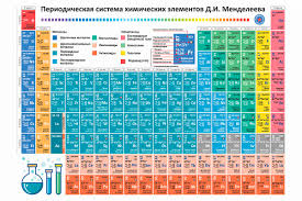 Ver Chart Periodic Table Elements Vector Chemistry Chart Russian Ver