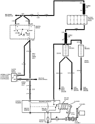 silverado starter wire diagram 1994 gmc i cant an accurate wiring diagram v8 5 7l engine graphic