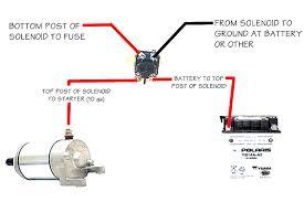 wiring diagram starter solenoid wiring diagram admirable 1990 mustang starter solenoid wiring diagram at Mustang Starter Solenoid Wiring Diagram