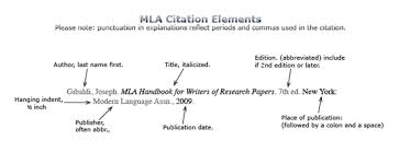 Essay with citations MLA works cited page   MLA Sample Works Cited Page MUST be in alphabetical  order
