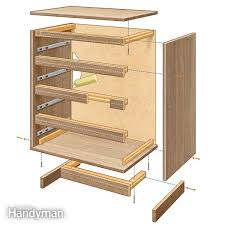 What is flat pack furniture Ikea Flat Pack Furniture Assembly The Family Handyman Flat Pack Furniture Assembly The Family Handyman
