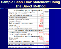 format of cash flow statements its easy to read financial statements