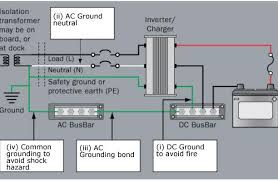 electrical grounding on boats and rvs civicsolar Marine Bus Bar Wiring Diagram electrical grounding on boats and rvs 12V Terminal Bus Bar