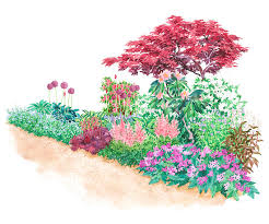 Small Picture Shade Garden Plans