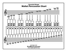 Percussion Note Chart 35 Best Student Board Images Music Education Teaching
