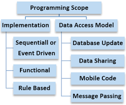 RazorSQL       License Key Full is a characteristic database     Excel Consultant