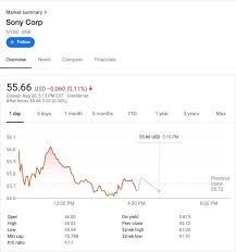 Sony Stock Drops After Breaking Up With Marvel Studios On