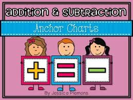 Math Anchor Charts Addition And Subtraction