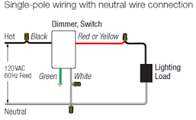 lutron occupancy sensor wiring diagram wiring diagram and 3 way wiring diagram lutron sensing car
