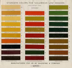 Early 1900s Wagon Palette Paint Color Chart Vintage Paint