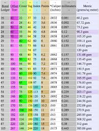43 Paradigmatic Gsm Paper Chart