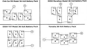 kohler starter generator picswe com gas club car starter generator wiring diagram on kohler starter generator wiring diagram jpg 728x412 kohler