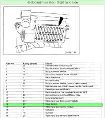jaguar xj8 2004 2007 front fuse box diagram complete wiring diagrams \u2022  at 2002 Jaguar Xk8 Trunk Compartmant Relay Fuse Box Diagram